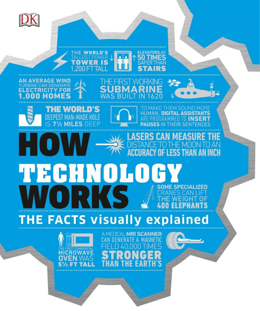 How Technology Works: The facts visually explained (2019)