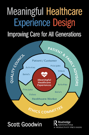Meaningful-Healthcare-Experience-Design Meaningful Healthcare Experience Design (2020)